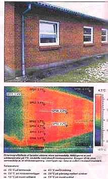 Thermography - a hoax